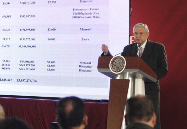 López Obrador presenta Plan de Desarrollo para el Bienestar