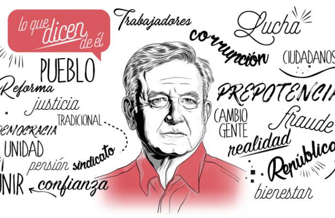 Aterrorizante perfil psicológico del Presidente López