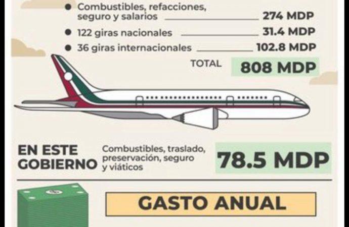 ¿Es legal la rifa del Avión Presidencial? El constitucionalista Fredy Erazo responde