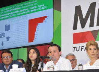 Internet llegará gratis para todos los jóvenes de la CDMX: Mikel