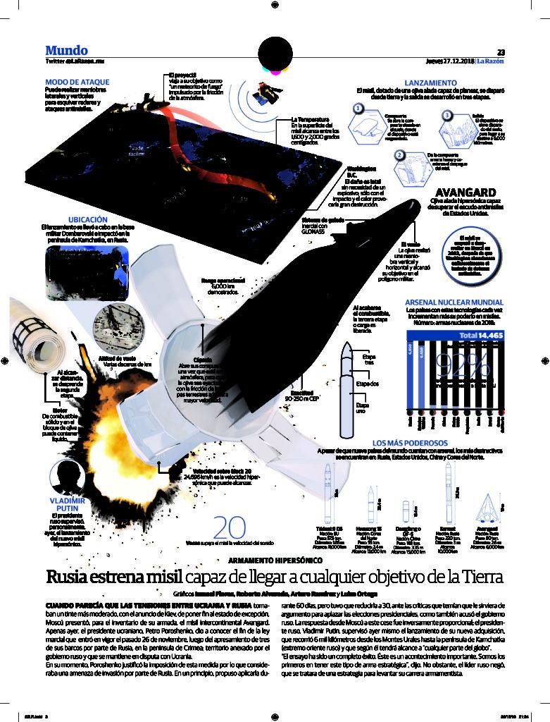Rusia estrena misil capaz de llegar a cualquier objetivo de la Tierra