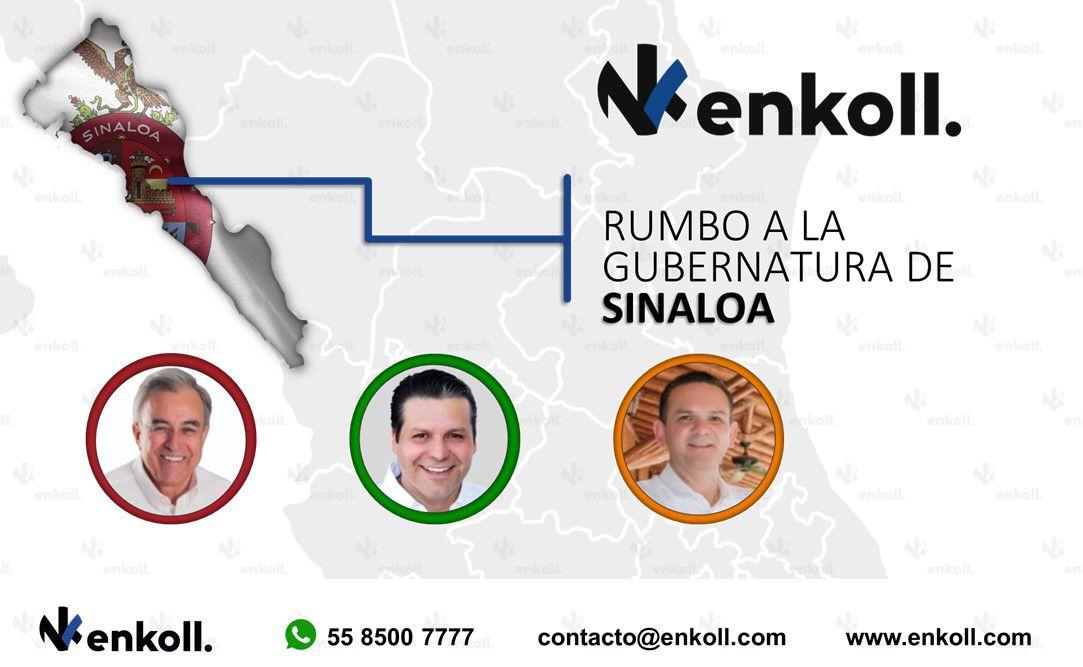 Amplia ventaja de Rocha Moya en preferencias por el Gobierno de Sinaloa