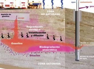 Causan imparable contaminación 320 gasolineras en Yucatán